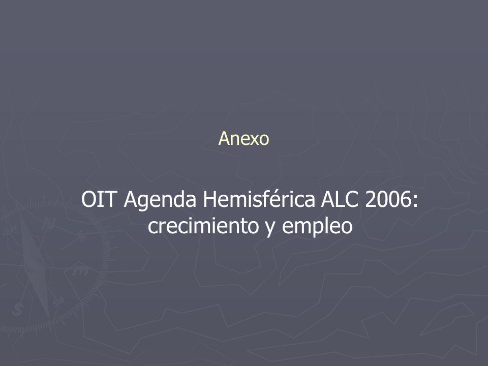 OIT Agenda Hemisférica ALC 2006: crecimiento y empleo