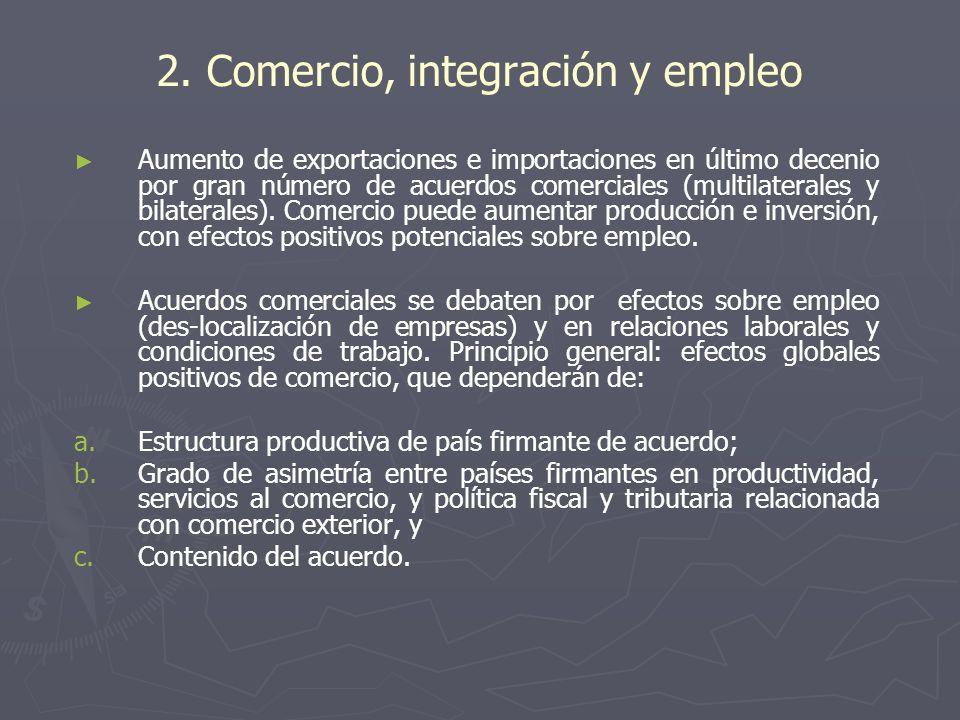 2. Comercio, integración y empleo