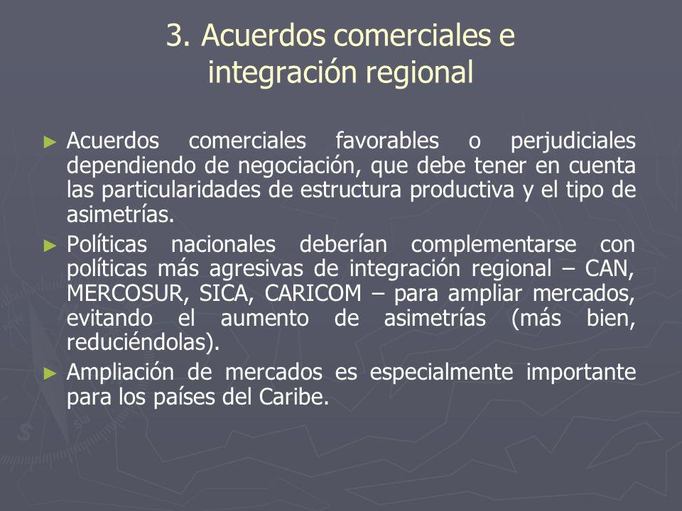 3. Acuerdos comerciales e integración regional