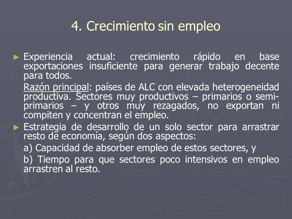 4. Crecimiento sin empleo