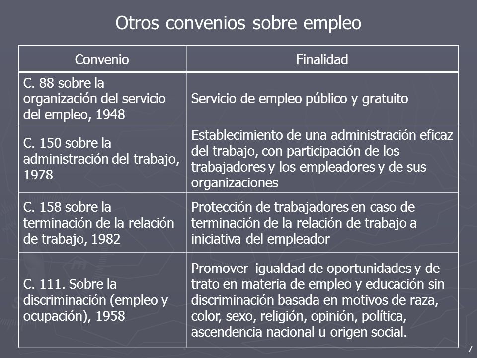 Otros convenios sobre empleo