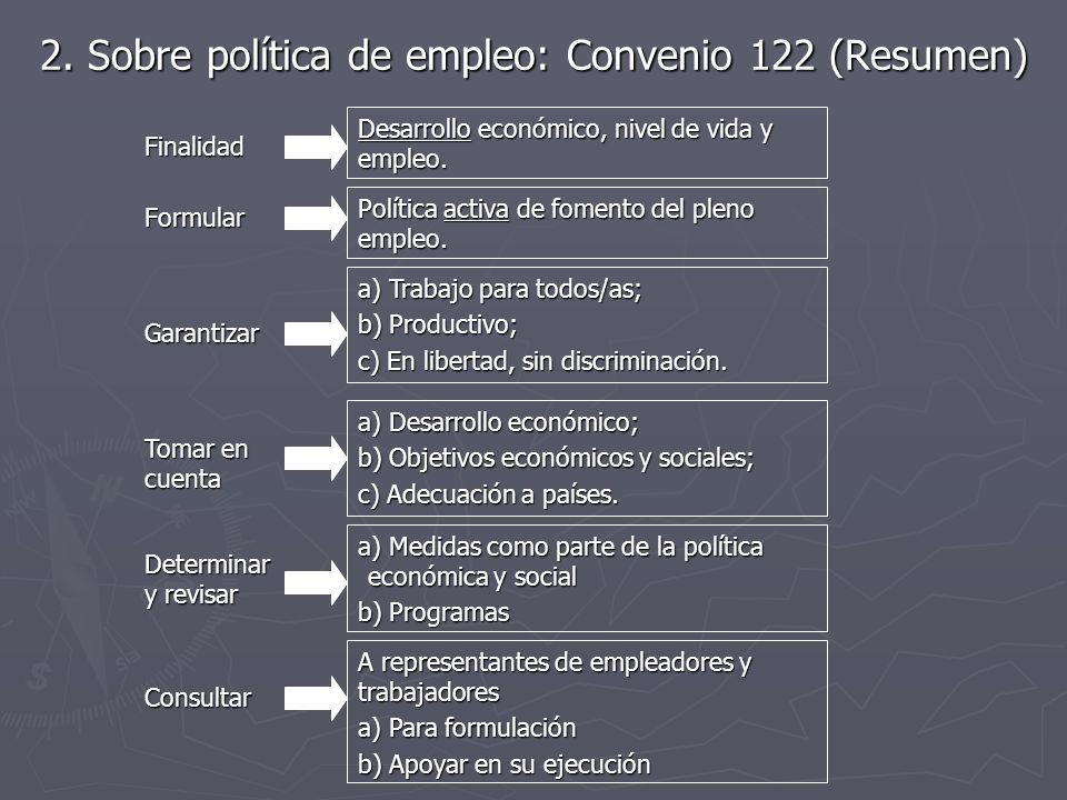 2. Sobre política de empleo: Convenio 122 (Resumen)