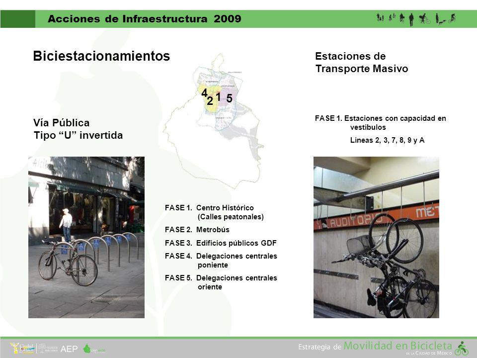 Acciones de Infraestructura 2009