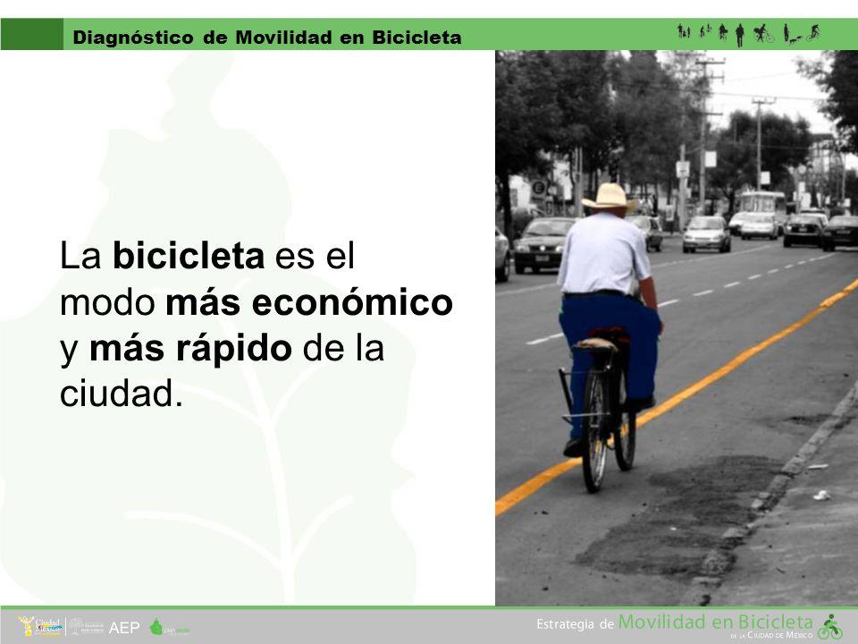 La bicicleta es el modo más económico y más rápido de la ciudad.