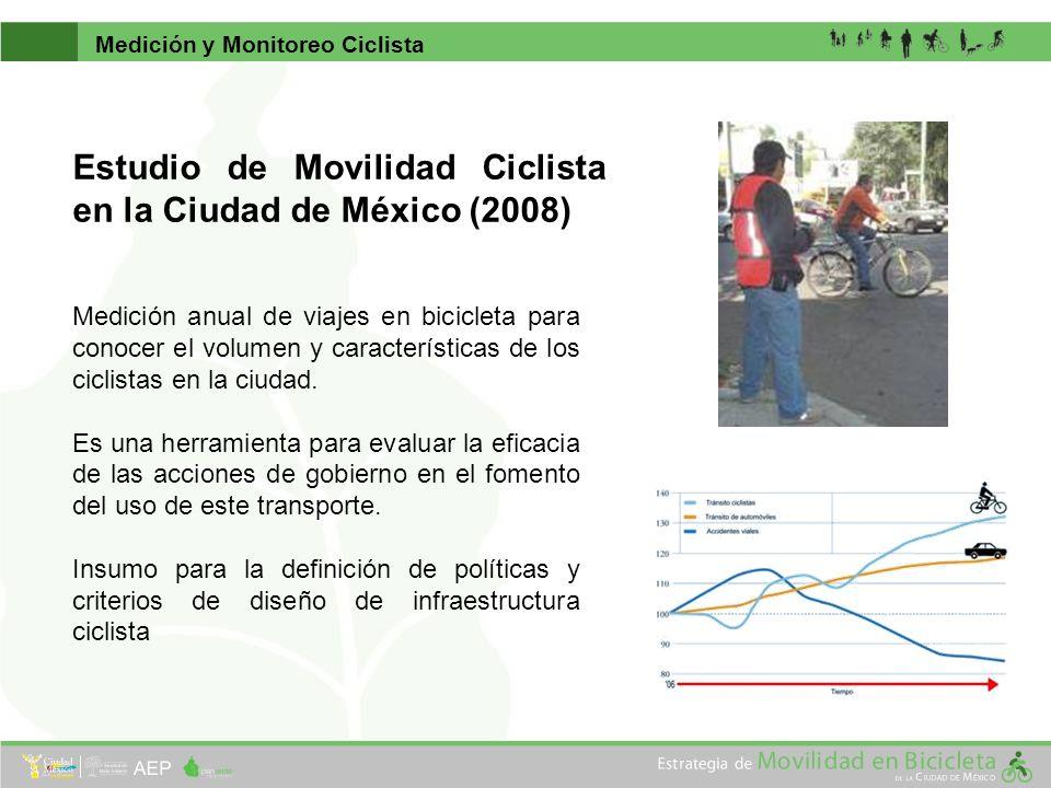 Estudio de Movilidad Ciclista en la Ciudad de México (2008)