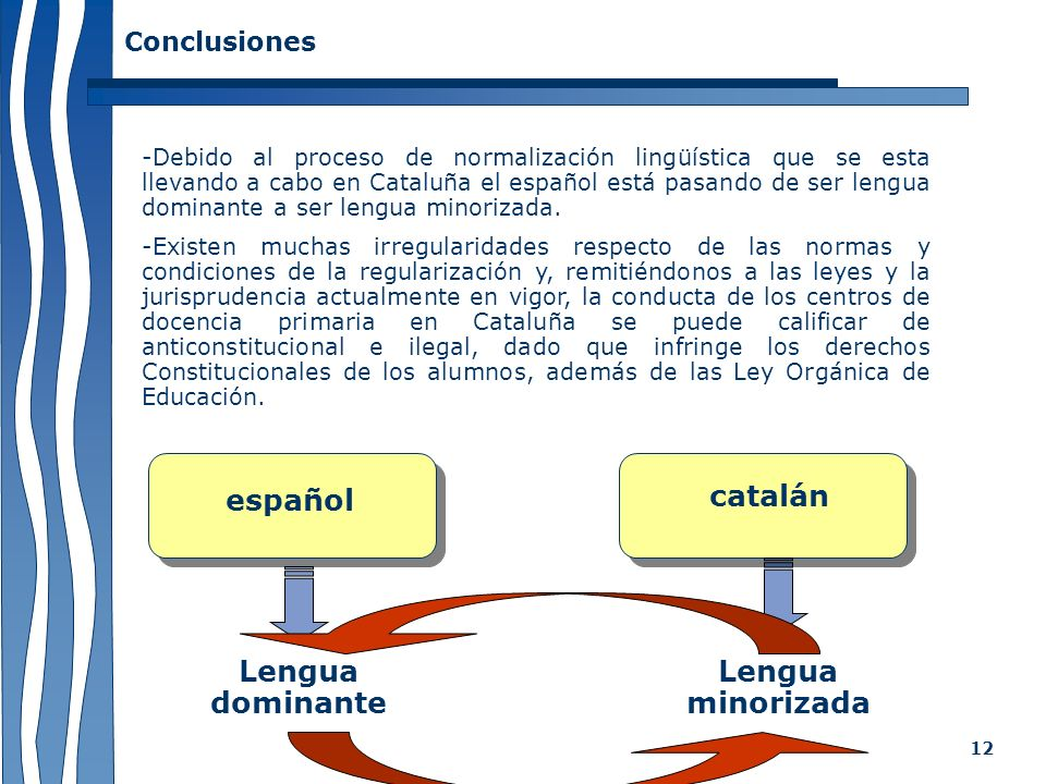catalán Lengua minorizada español Lengua dominante