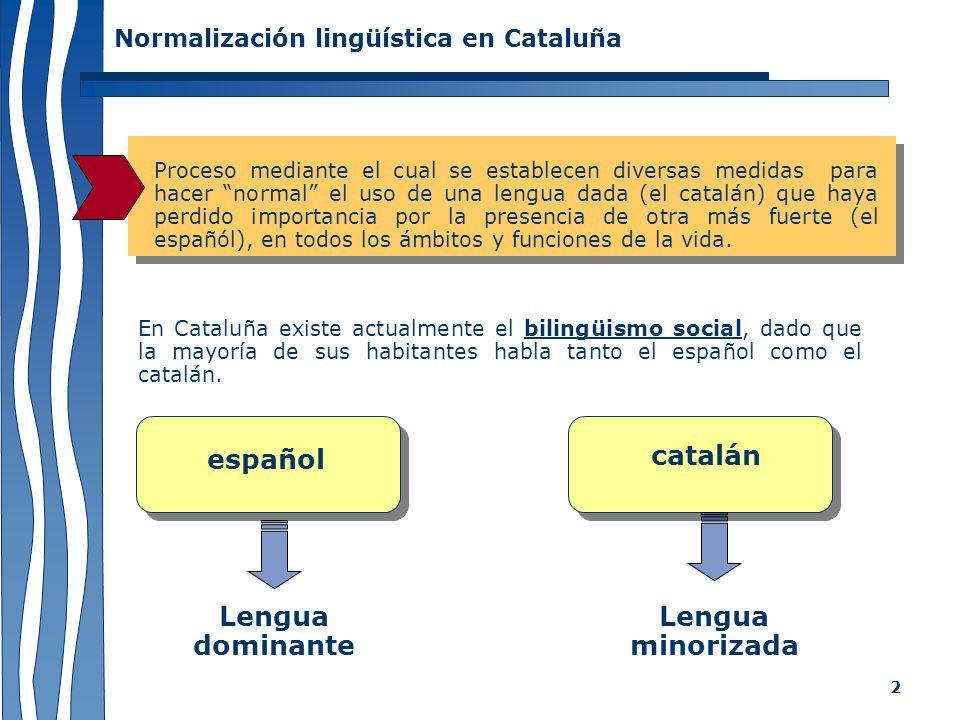 español catalán Lengua dominante Lengua minorizada
