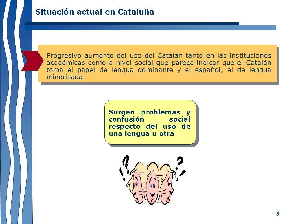 Situación actual en Cataluña