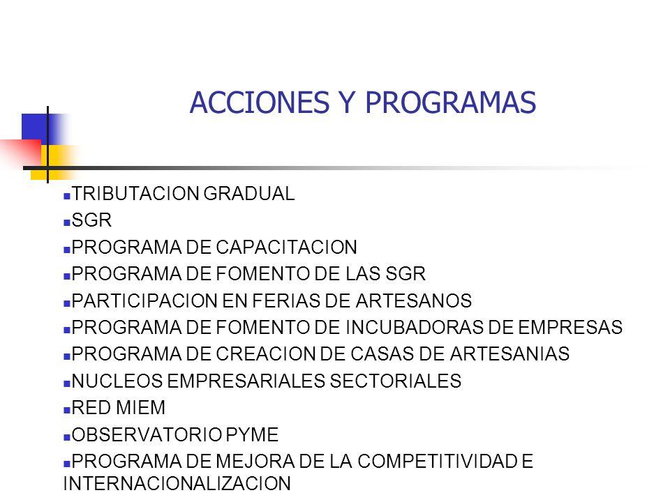 ACCIONES Y PROGRAMAS TRIBUTACION GRADUAL SGR PROGRAMA DE CAPACITACION