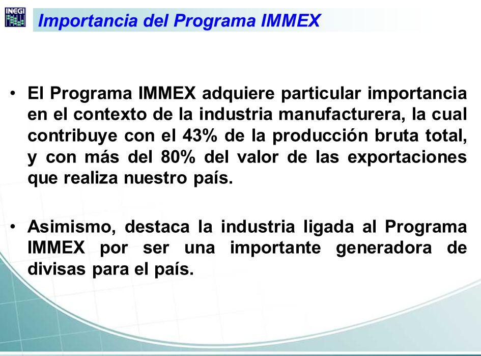 Importancia del Programa IMMEX