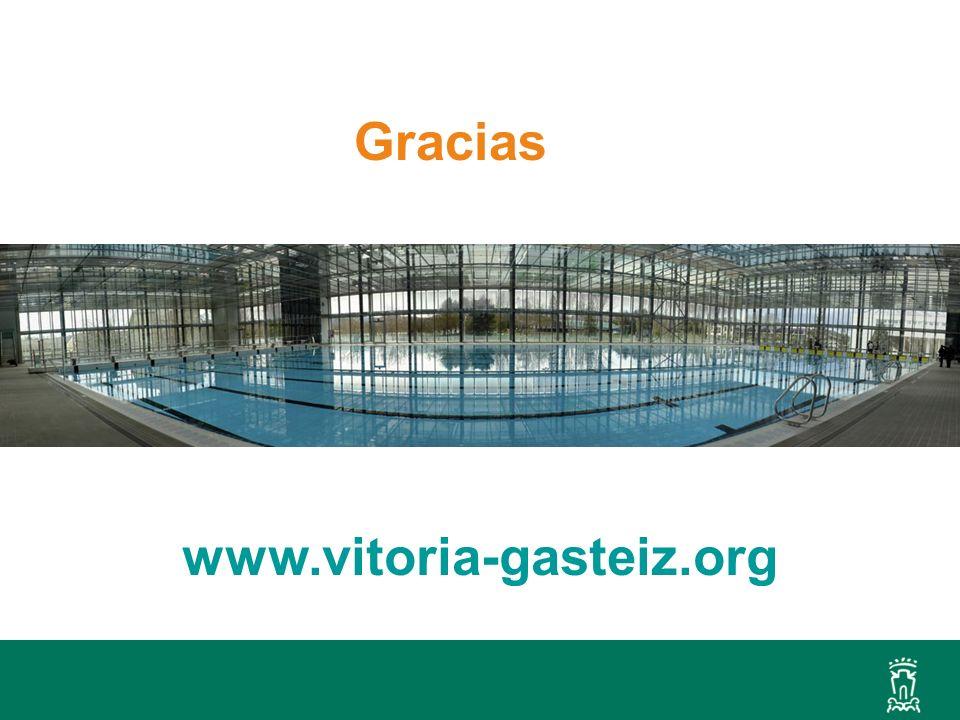 Gracias www.vitoria-gasteiz.org 17