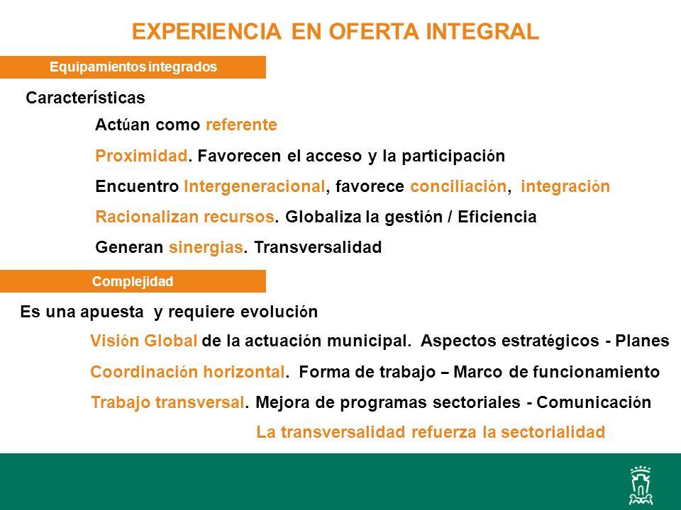 Equipamientos integrados