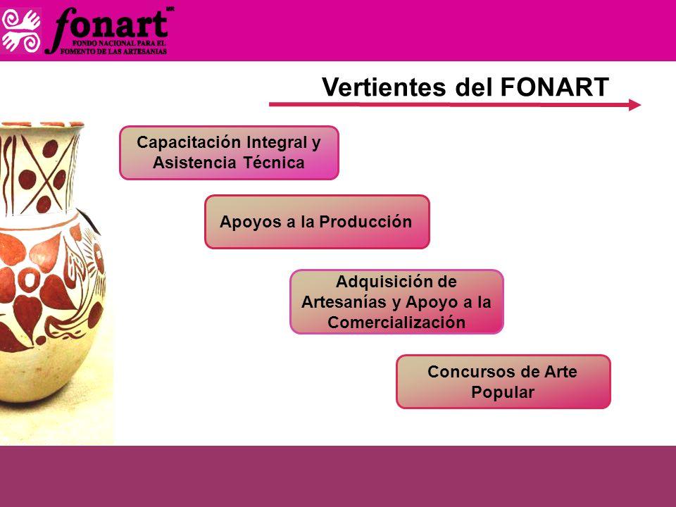 Vertientes del FONART Capacitación Integral y Asistencia Técnica