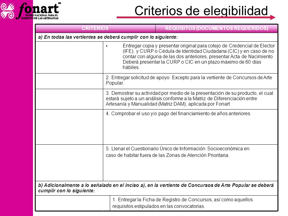 REQUISITOS (DOCUMENTOS REQUERIDOS)