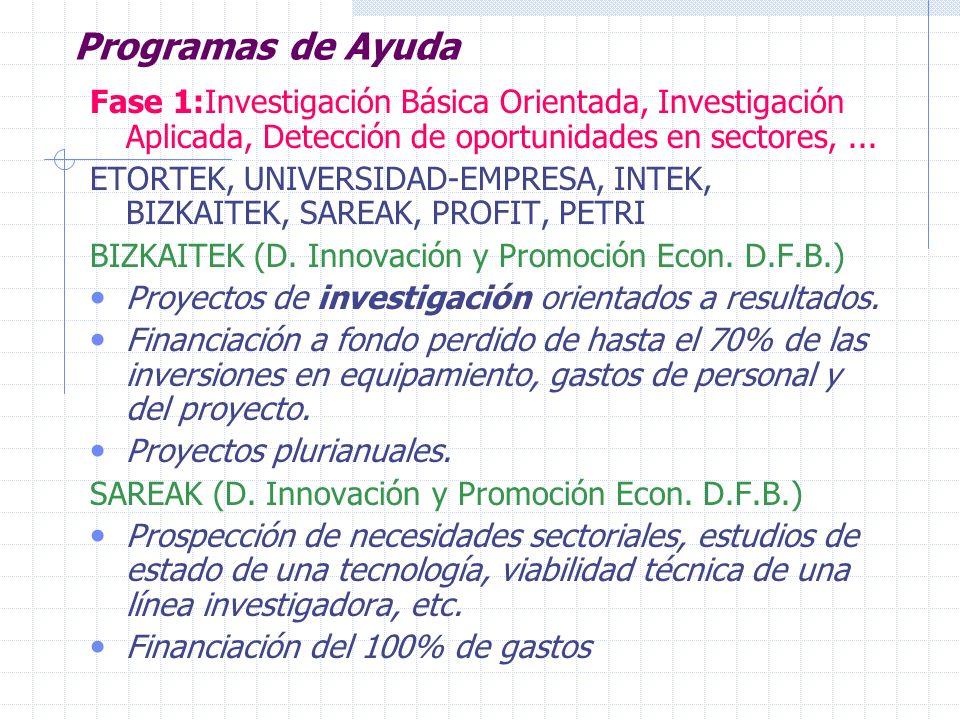 Programas de Ayuda Fase 1:Investigación Básica Orientada, Investigación Aplicada, Detección de oportunidades en sectores, ...