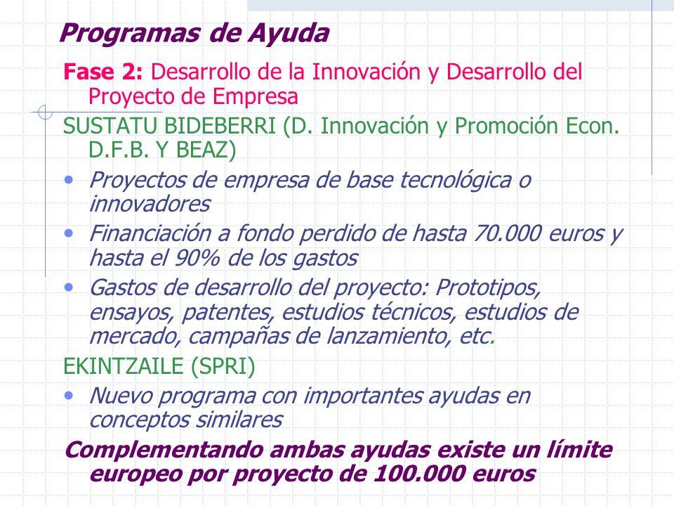 Programas de Ayuda Fase 2: Desarrollo de la Innovación y Desarrollo del Proyecto de Empresa.
