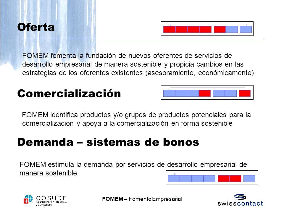 Demanda – sistemas de bonos