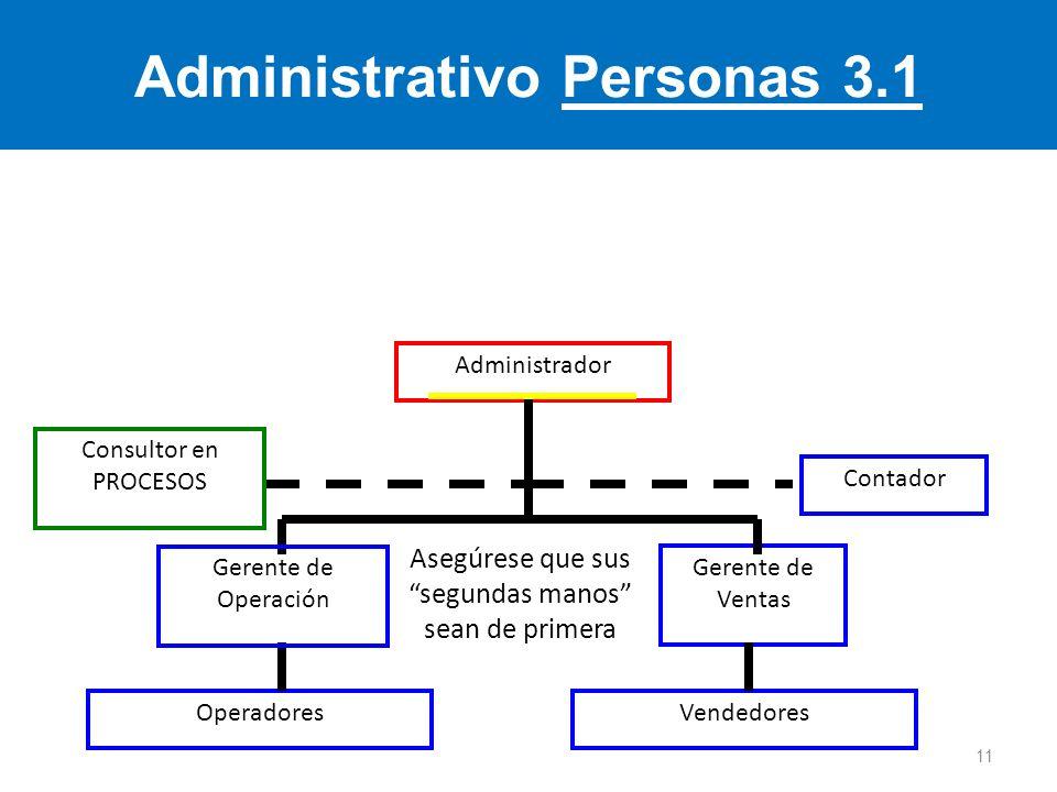 Administrativo Personas 3.1