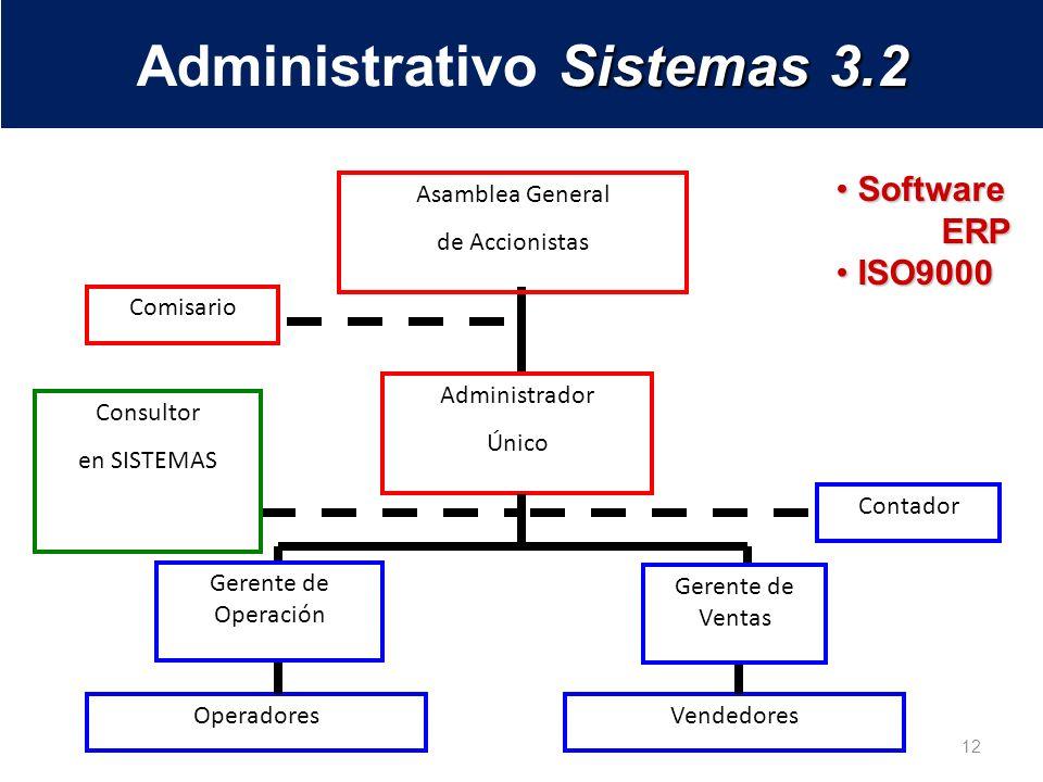 Administrativo Sistemas 3.2