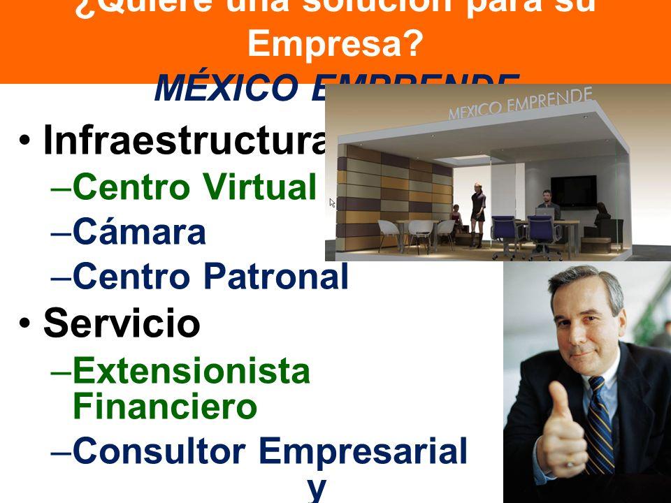 ¿Quiere una solución para su Empresa MÉXICO EMPRENDE