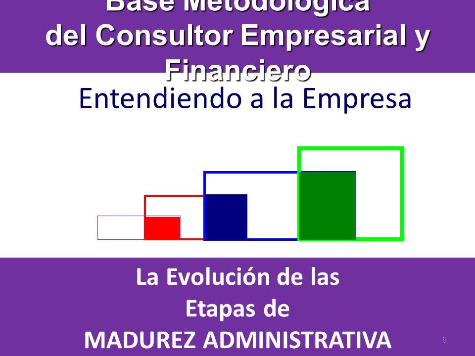 del Consultor Empresarial y Financiero MADUREZ ADMINISTRATIVA