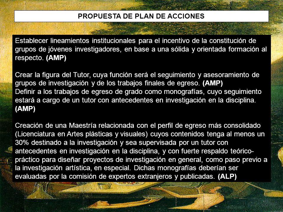 PROPUESTA DE PLAN DE ACCIONES