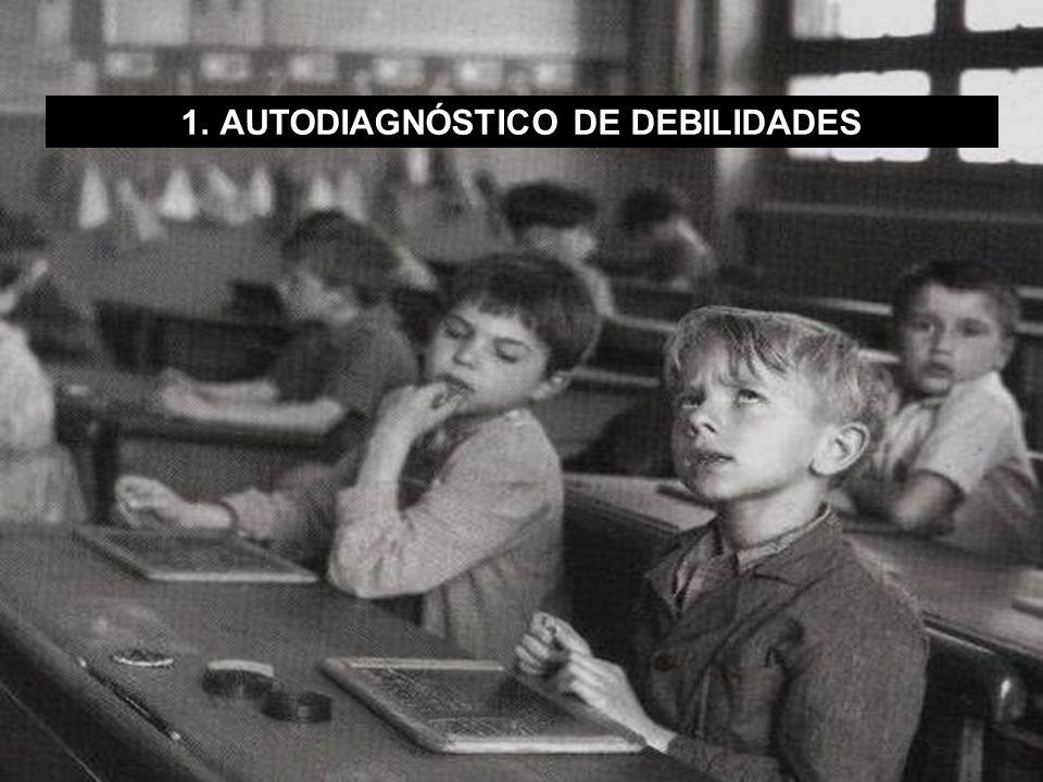 AUTODIAGNÓSTICO DE DEBILIDADES