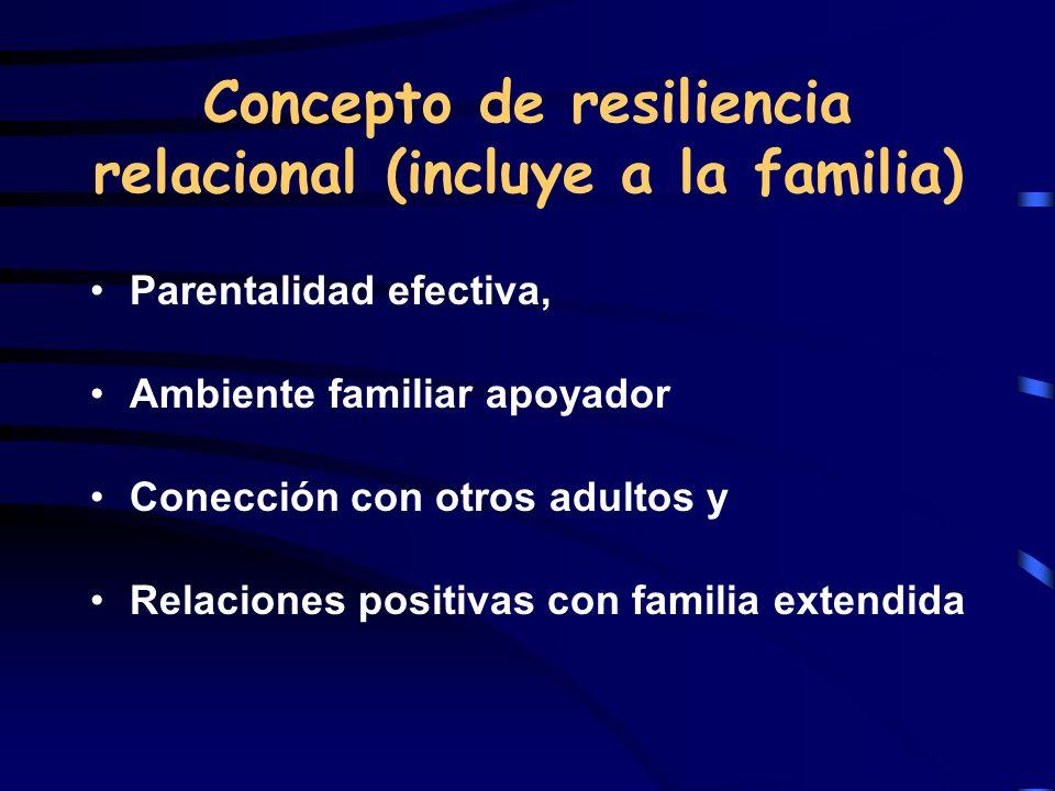 Concepto de resiliencia relacional (incluye a la familia)