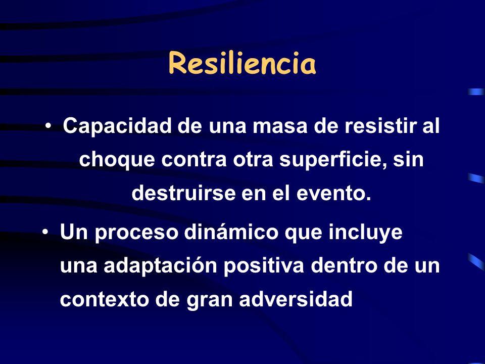 Resiliencia Capacidad de una masa de resistir al choque contra otra superficie, sin destruirse en el evento.