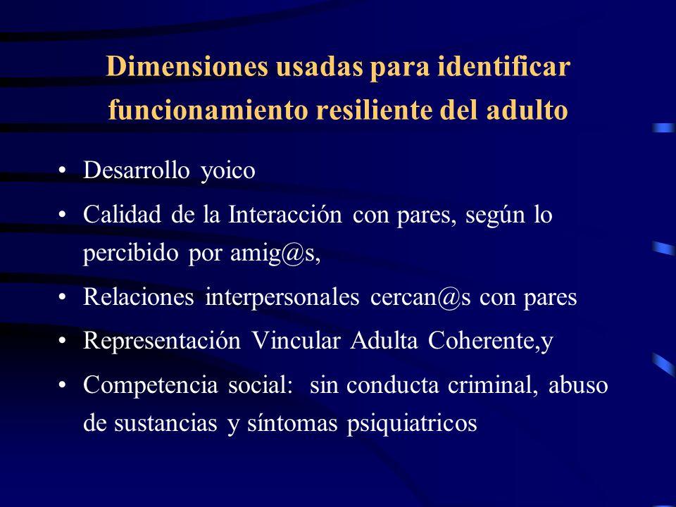 Dimensiones usadas para identificar funcionamiento resiliente del adulto