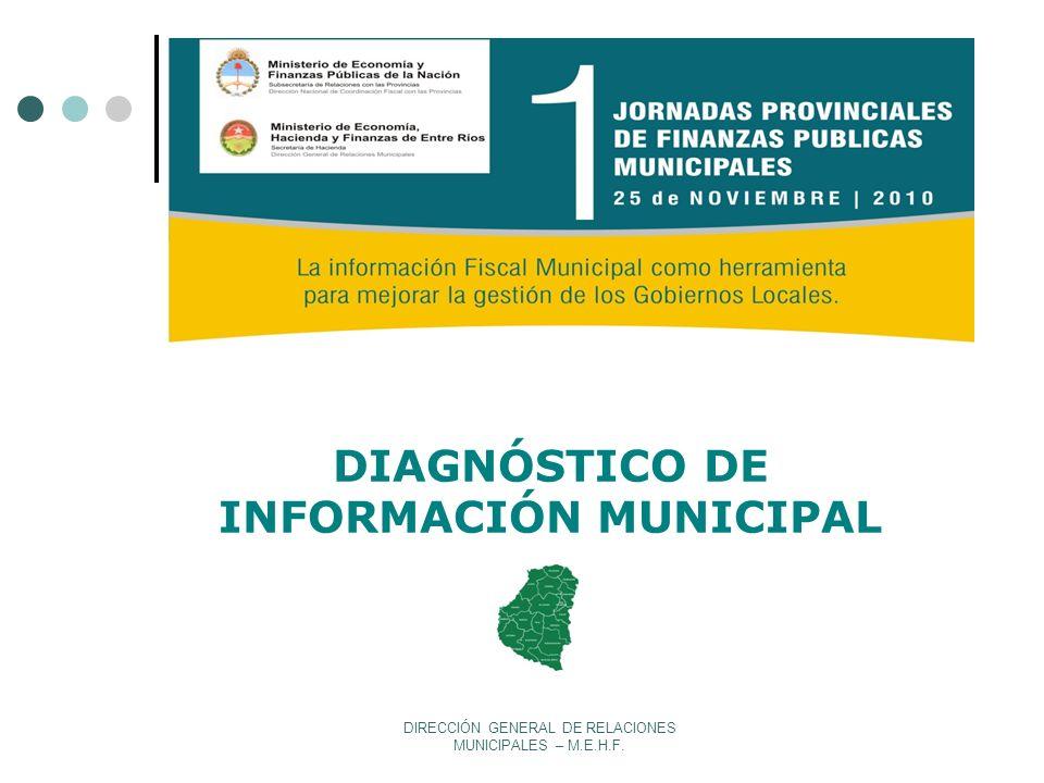 DIAGNÓSTICO DE INFORMACIÓN MUNICIPAL