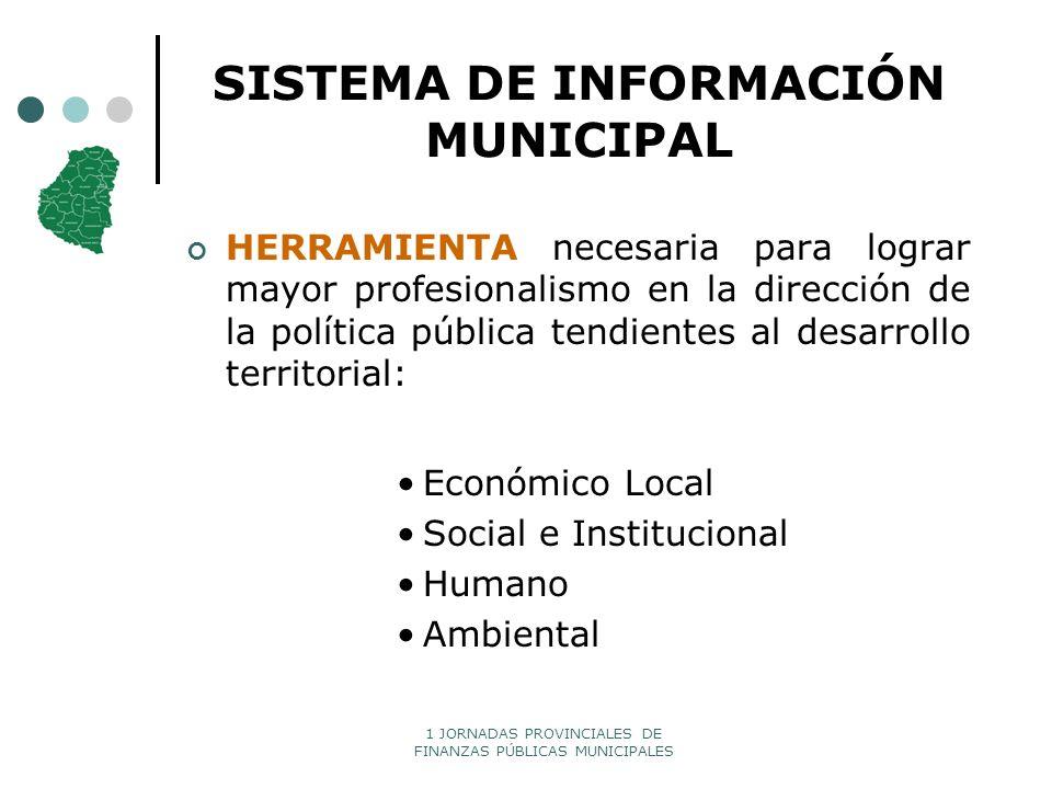 SISTEMA DE INFORMACIÓN MUNICIPAL