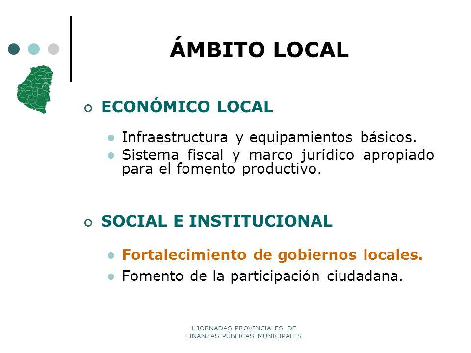 ÁMBITO LOCAL ECONÓMICO LOCAL SOCIAL E INSTITUCIONAL