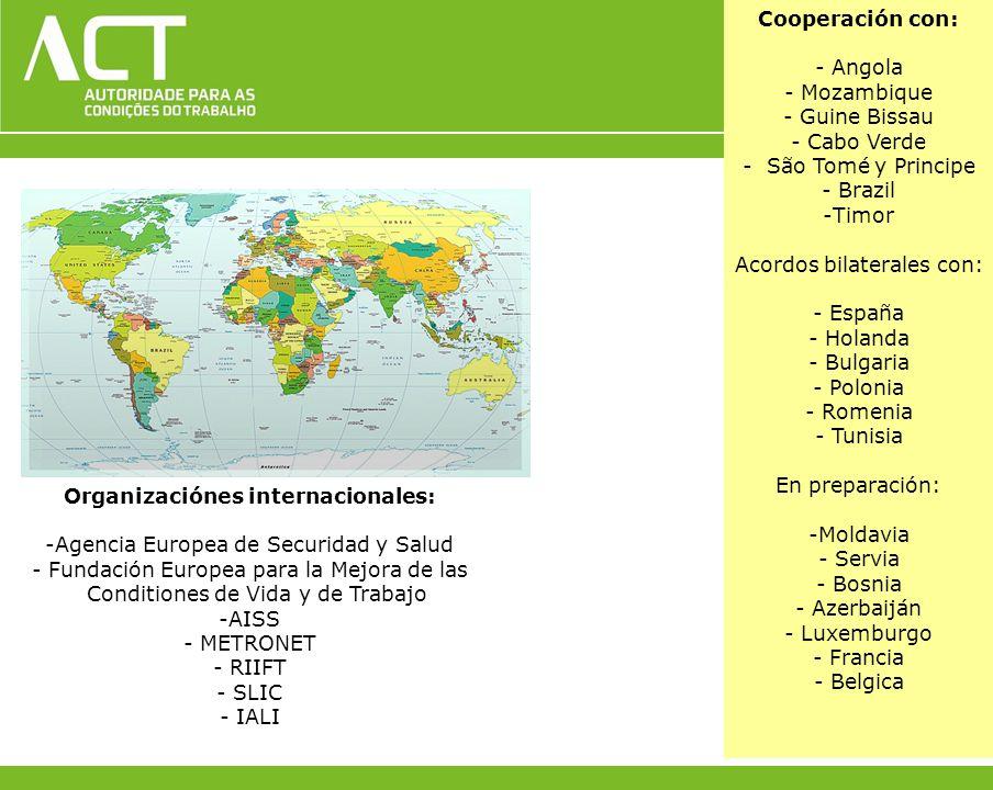 Organizaciónes internacionales: