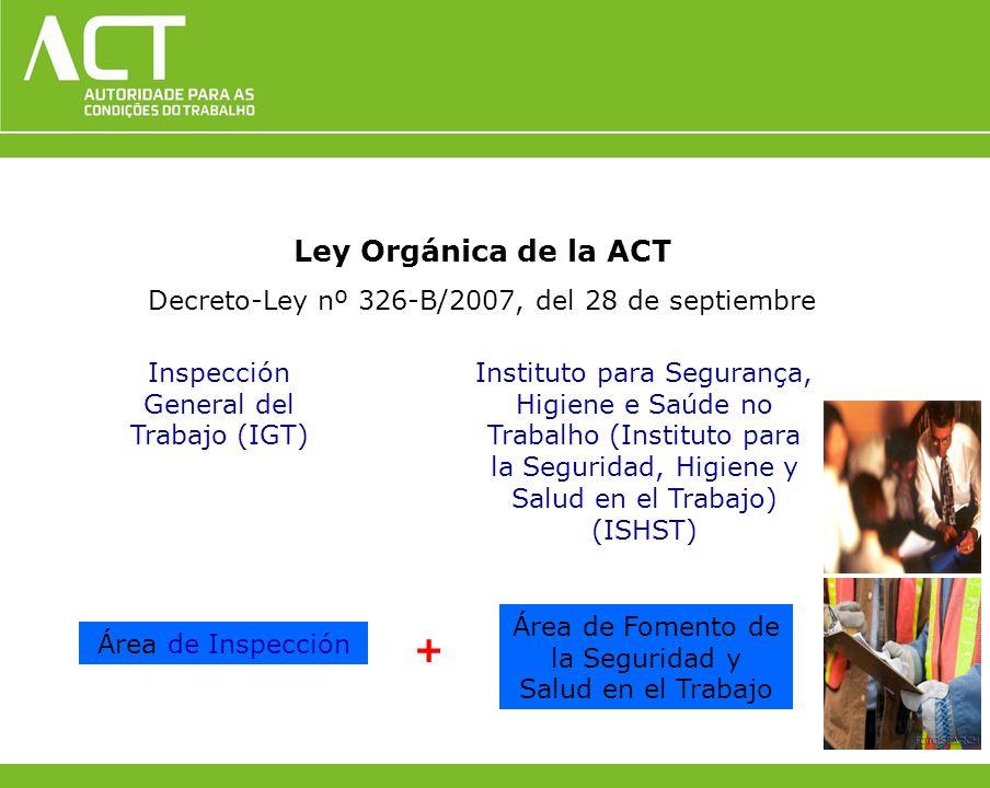 Ley Orgánica de la ACT Decreto-Ley nº 326-B/2007, del 28 de septiembre. Inspección General del Trabajo (IGT)
