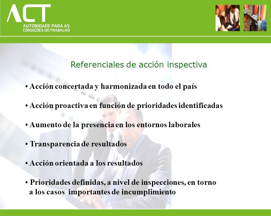 Referenciales de acción inspectiva