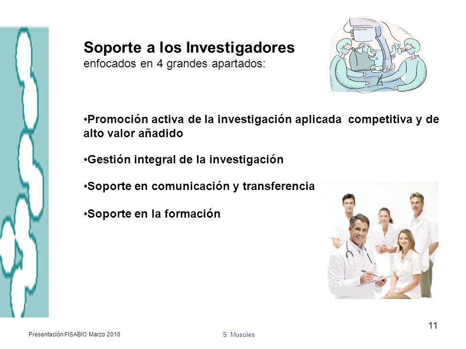 Soporte a los Investigadores