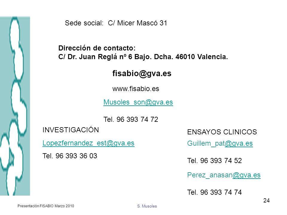 fisabio@gva.es Sede social: C/ Micer Mascó 31