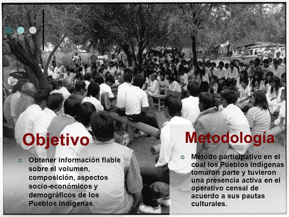 Objetivo Metodología.