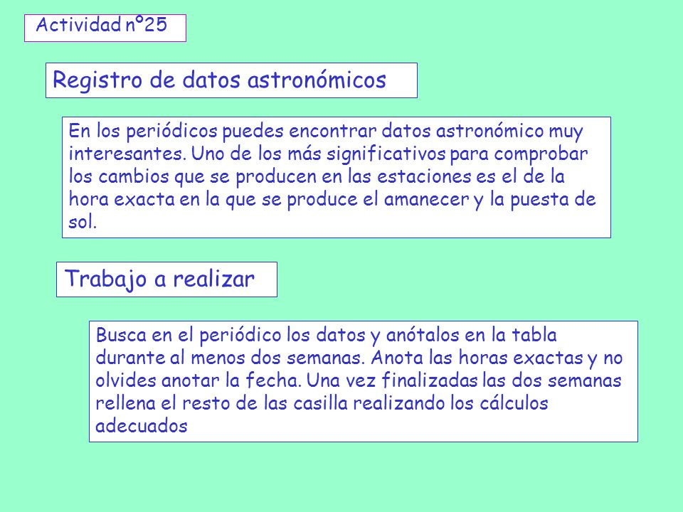 Registro de datos astronómicos