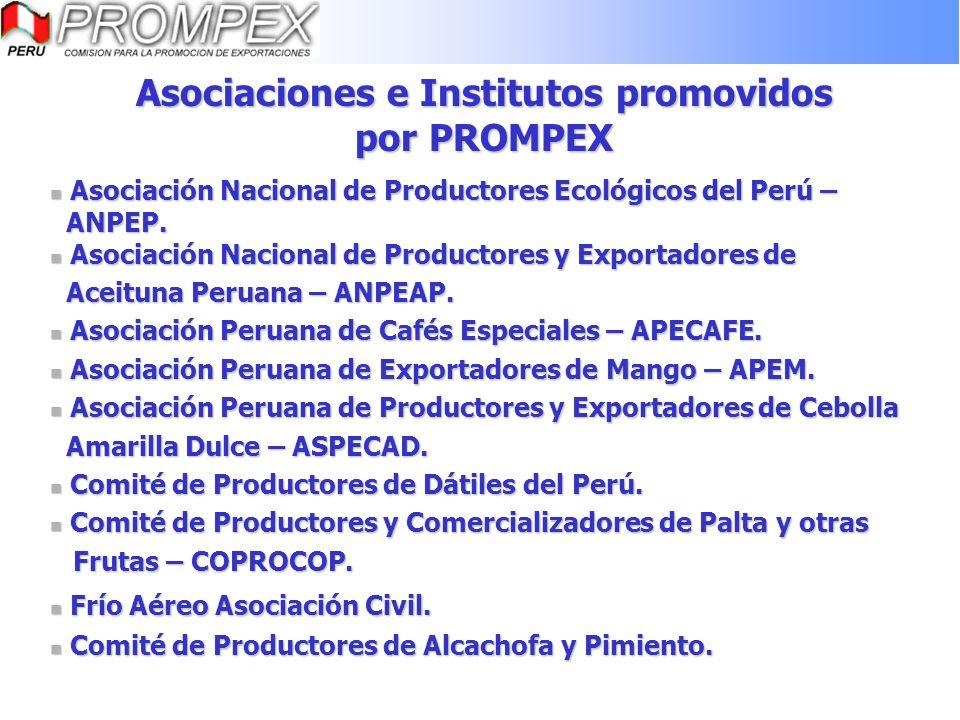 Asociaciones e Institutos promovidos