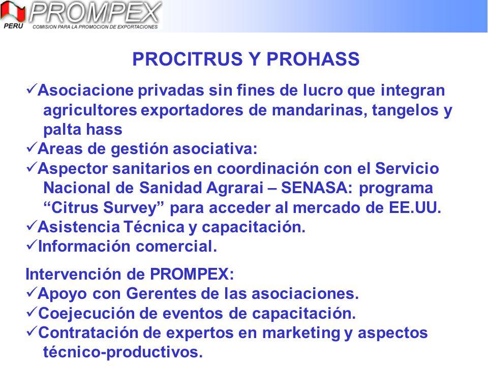 PROCITRUS Y PROHASS Asociacione privadas sin fines de lucro que integran. agricultores exportadores de mandarinas, tangelos y.