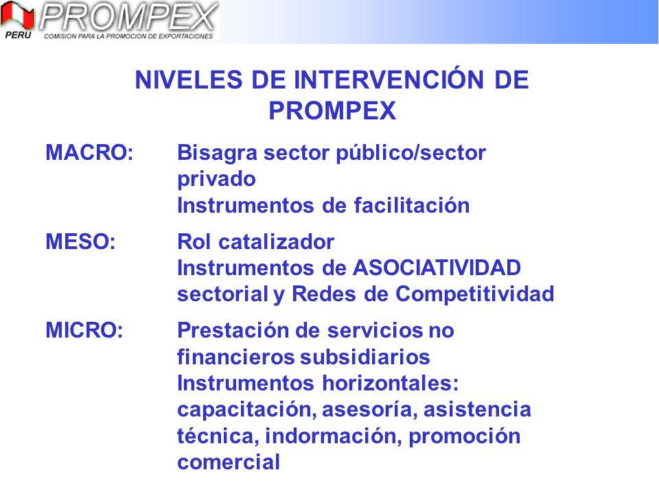 NIVELES DE INTERVENCIÓN DE