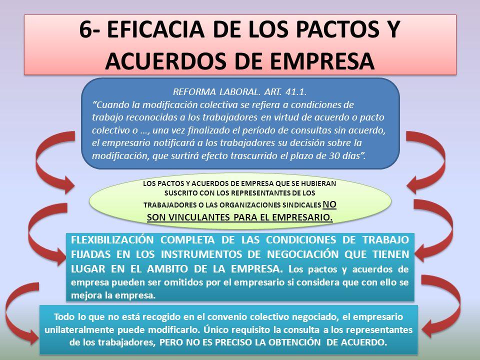 6- EFICACIA DE LOS PACTOS Y ACUERDOS DE EMPRESA