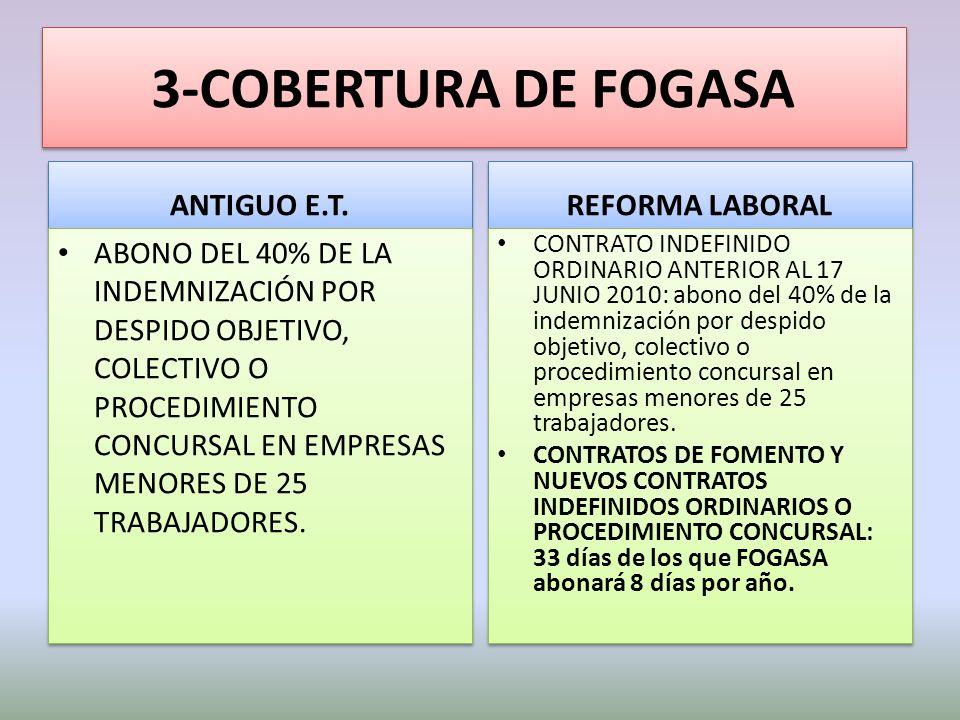 3-COBERTURA DE FOGASA ANTIGUO E.T. REFORMA LABORAL