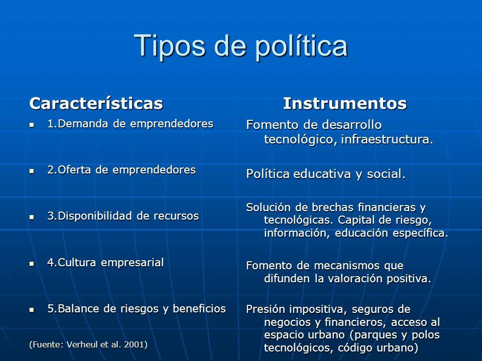 Tipos de política Características Instrumentos