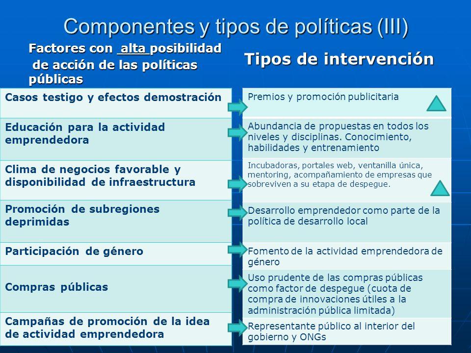 Componentes y tipos de políticas (III)