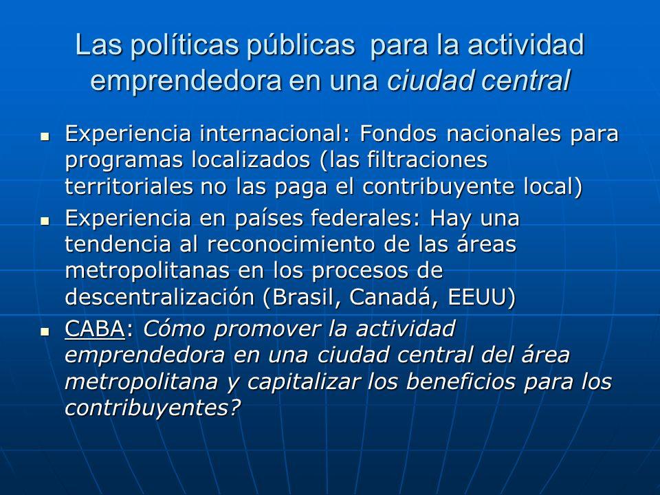 Las políticas públicas para la actividad emprendedora en una ciudad central