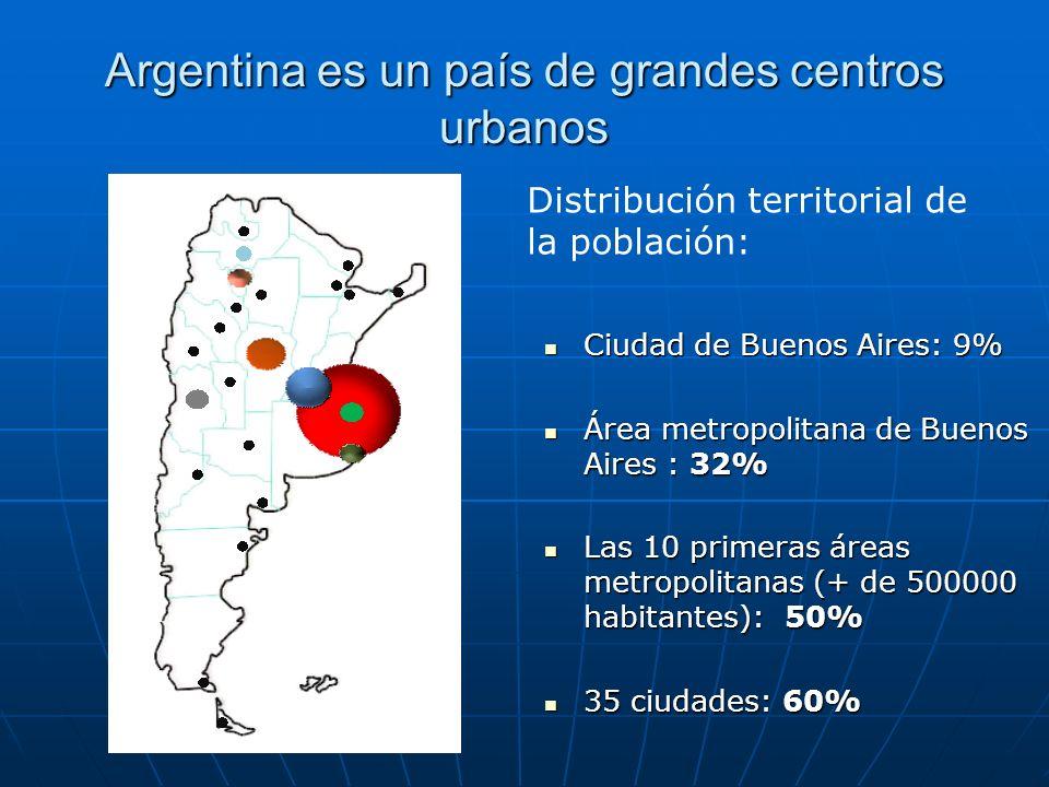 Argentina es un país de grandes centros urbanos