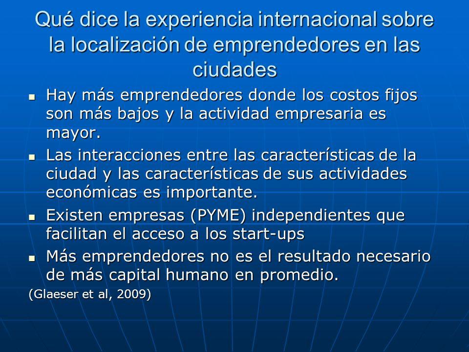 Qué dice la experiencia internacional sobre la localización de emprendedores en las ciudades